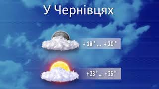 Погода на 20 липня