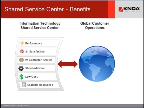 Video Shared Service Center SSC Operations Benefits from User Experience Management UEM Nov 2013