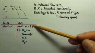 Projectile Motion: Ranking Questions 1