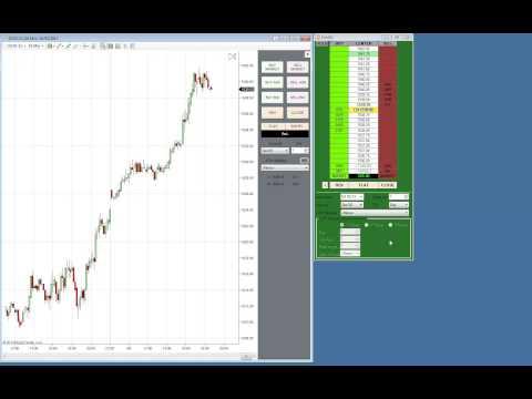 Le strategie di trading di opzioni più redditizie