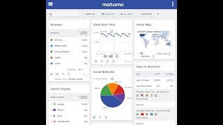 Videos zu Matomo
