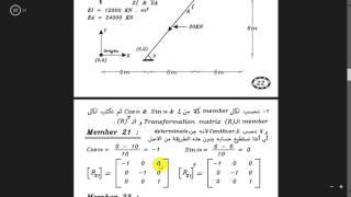 مازيكا Stiffness method - Structure - Part 1 تحميل MP3