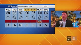 Slightly cooler temps for the Phoenix-area