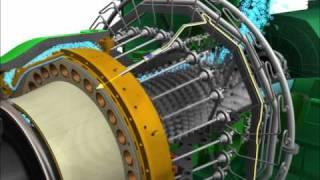 Маховый момент газовой турбины