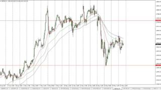 DAX30 Perf Index Dax Technical Analysis for May 23 2017 by FXEmpire.com