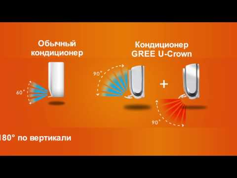 Кондиционер Gree GWH18UB-K3DNA4F (U-Crown DC Inverter) Video #2