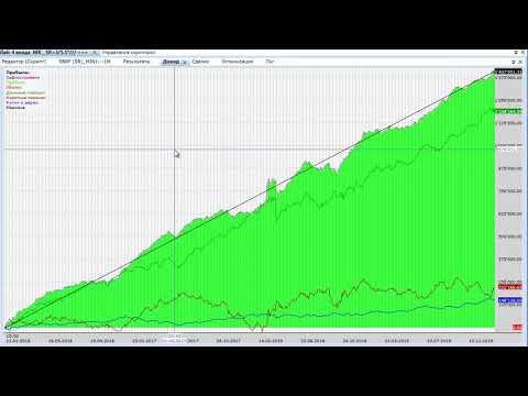 Понятие облигации с опционом