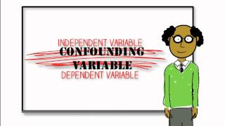Research Methods: Extraneous and Confounding Variables