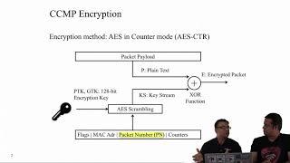 WPA2EncryptionBasics|Part1|WPA2KeyInstallationKRACKAttacks