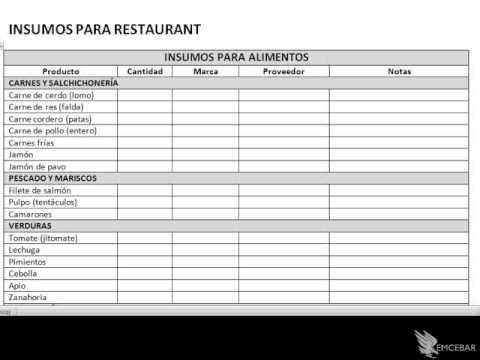 Software para Inventarios - Curso Para Restaurantes