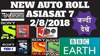 All 1506T, 1506F, 1506G Models Latest July 2018 Auto PowerVU