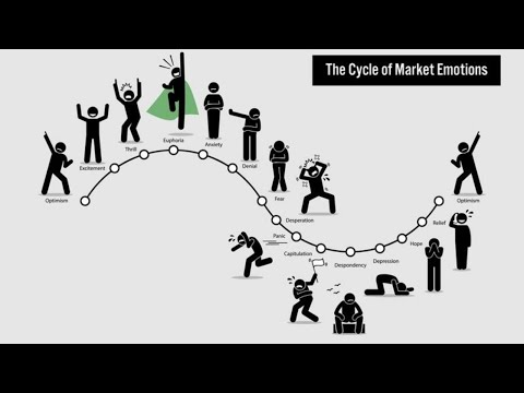 Cryptocurrency exchange fejlesztési szolgáltatások