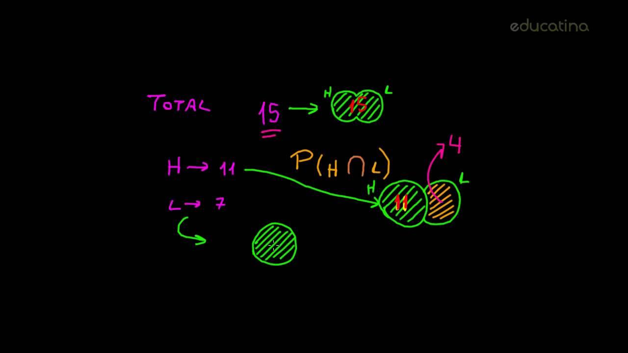 Educatina problema de los alumnos y diagramas de venn problema de los alumnos y diagramas de venn ccuart Image collections