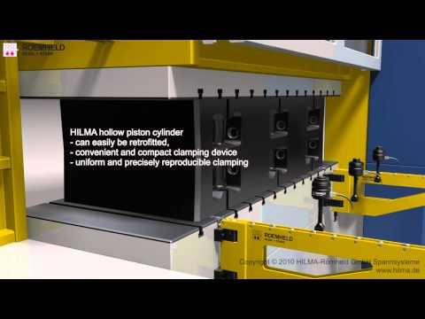 Hilma - Hidkom QDC Hızlı Kalıp Bağlama Sistemleri