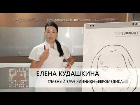 Лечение отеков глаз при щитовидке
