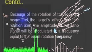 Tracking Radar