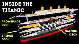 A Virtual Tour Inside the Titanic