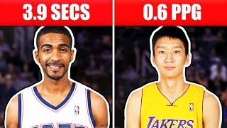 WORST Players In NBA History