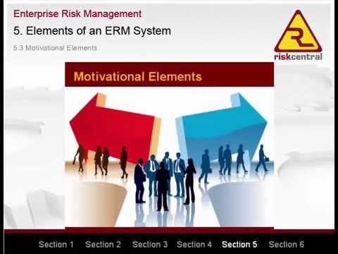 Enterprise Risk Management - Introduction Training (2008) - YouTube