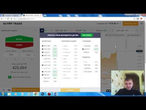 Анализ для бинарных опционов онлайн