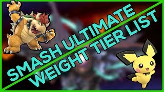 Smash Ultimate Character Weight Tier List!