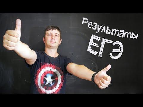 Результаты и апелляции. ЕГЭ по информатике 2019, 11 класс.