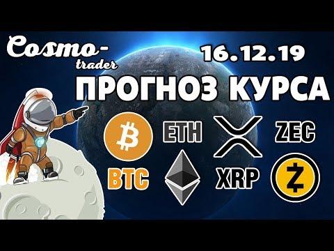 Рейтинг брокеров бинарных опционов 2019 в россии