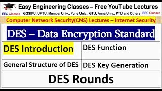 DES Introduction, General Structure, DES Function, DES Key Generation, DES Rounds - Hindi
