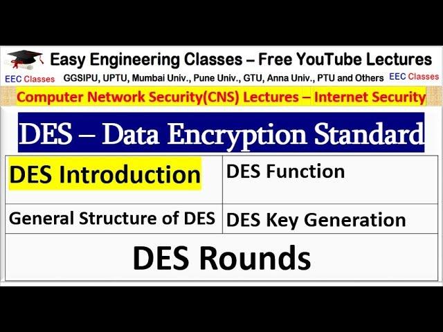 DES Introduction, General Structure, DES Function, DES Key Generation, DES Rounds - Hindi