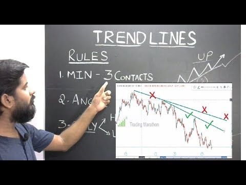 Trend signals for trading on the exchange