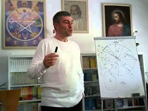 Система коха в астрологии