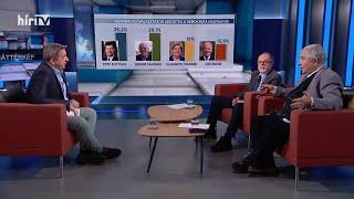 Háttérkép (2020-02-13) – HÍR TV