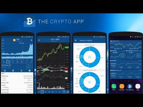 Hogyan kell kereskedni az itunes kártyát a bitcoin számára
