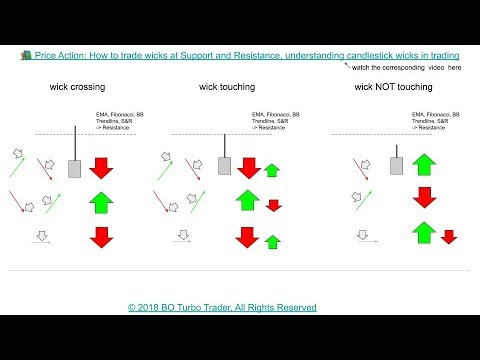 Corsa capital trading di opzioni binarie