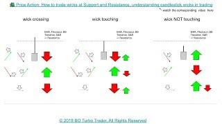 Verstandnis von Crypto Trading PDF