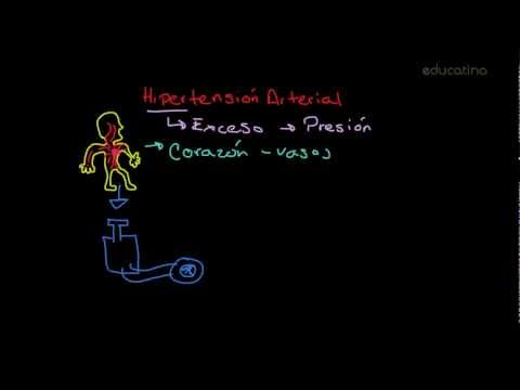 Hipertensión iii medida. tratamiento