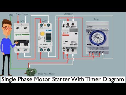 Motor Starters - Electric Motor Starters Manufacturers ...