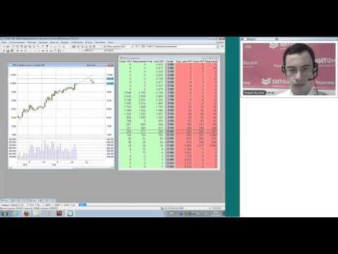 Рынок валютных опционов