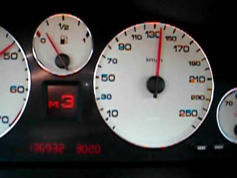 Ford sijerra der Aufwand des Benzins