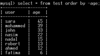 mysql select number of rows with MAX/MIN values