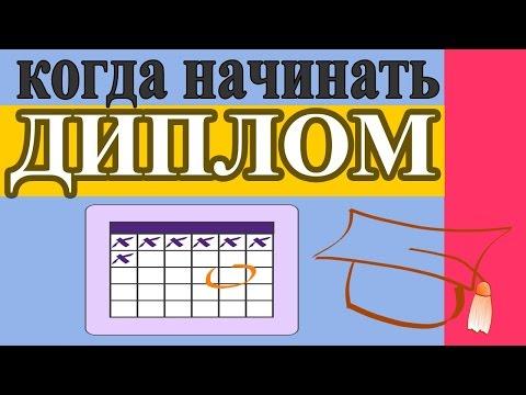 Волатильность курса рубля к евро