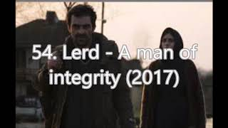 Best movies I watched in cinemas in 2018 (out of 285 movies)