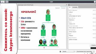 19  09 Презентация  компания Evinizi  Спикер Люба Краснощек