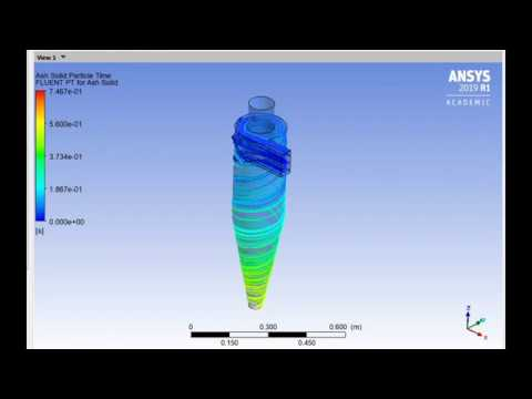 Ansys Fluent tutorial 7, Modeling Periodic Flow and Heat