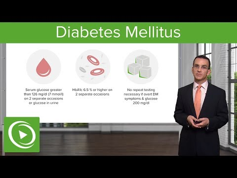 Produkte, die in den Blutzucker zu verbessern