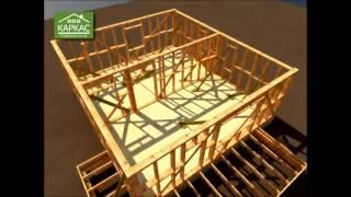 Пошаговая технология строительства каркасного дома
