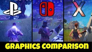 Fortnite: Nintendo Switch vs iPhone X vs PS4 • Graphics Comparison