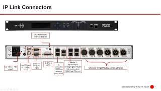 مساهمة Intraplex IP وإمكانيات التوزيع الصوتية