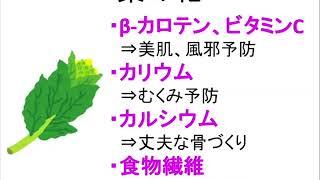 宝塚受験生のダイエット講座〜春野菜でデトックス③菜の花〜のサムネイル