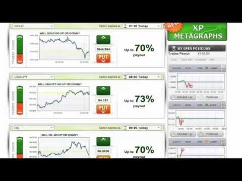 Corso trading opzioni binarie pdf